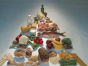 What Gives the Most Energy Per Gram: Fat, Protein or Carbohydrates?