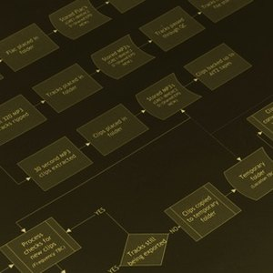 How to Design a Flowchart for Currency Conversion