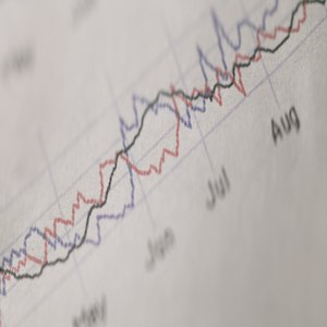 How to Use Implied Volatility to Forecast Stock Price