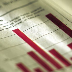 How to Calculate Portfolio Returns With Dividends