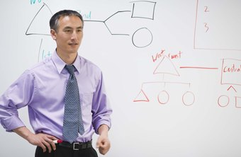 An online whiteboard frees your employees from using pens and erasers.
