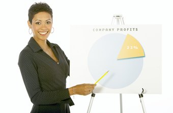 Steps you take to improve HR can lead to a more productive and profitable business.