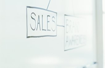 Sales plans coordinate the efforts of sales, operations and financial departments.