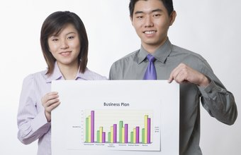 Charts illustrate projections within a business plan.