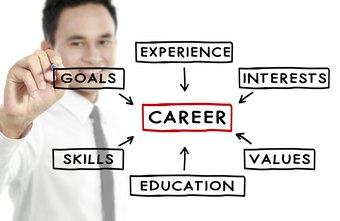 Finding the right career requires an honest assessment of your current abilities.