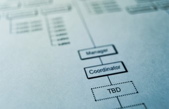 Organization charts convey organizational structures to employees.