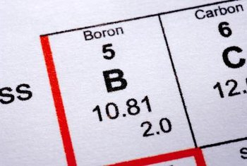 Borax ore is mined in California's Mojave Desert from the mineral kernite.