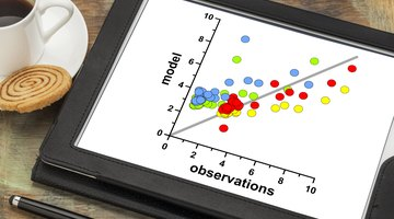 How to Find the Correlation Coefficient for 'R' in a Scatter Plot