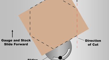 Cutting with the mitre gauge