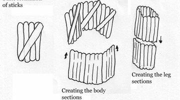 Basic formation of sticks.