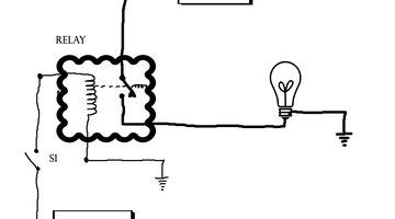 Cómo verificar un relé eléctrico