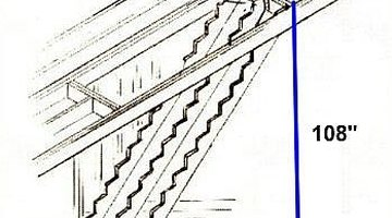 calculating stair height