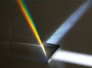 What Are Prisms?