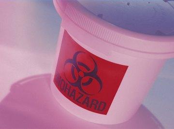 Dispose of Biohazard Waste
