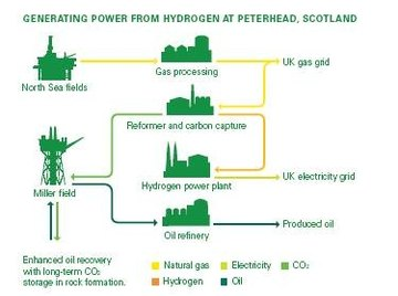 How Does a Hydrogen Power Plant Work?