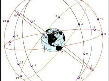 How Fast Do GPS Satellites Travel?