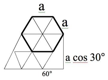 Hexagon and parallelogram.