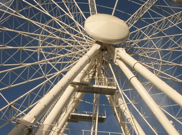Centripetal force behaves like the spokes of a Ferris wheel.