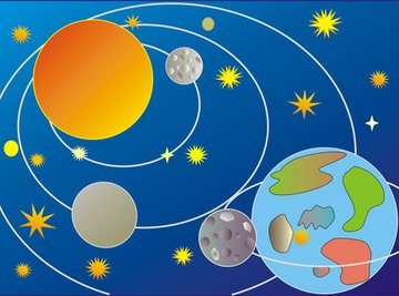 A mobile is a good medium for a solar system model.