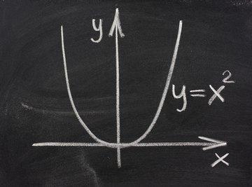 Parabola drawn on chalkboard.