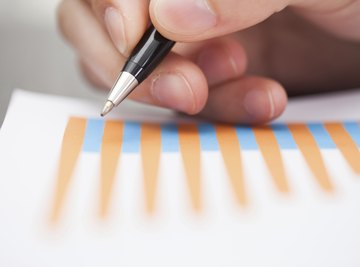 Close-up of bar graph