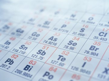 The periodic table can help you keep track of valence electrons.