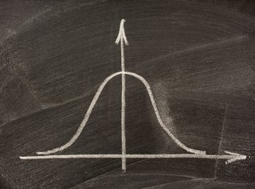 The Gaussian or normal distribution is key to understanding the central limit theorem.