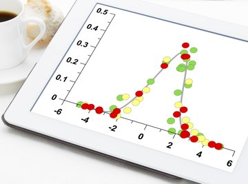 Standard deviation is a way to analyze how data is spread out around the center of a data set