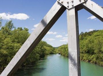 Simple truss in a bridge design