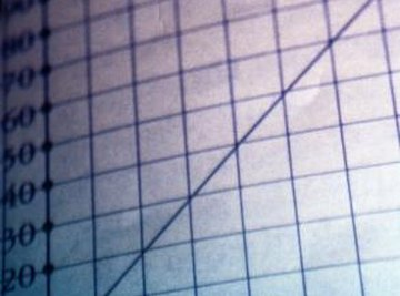 A linear equation describes one unique straight line.