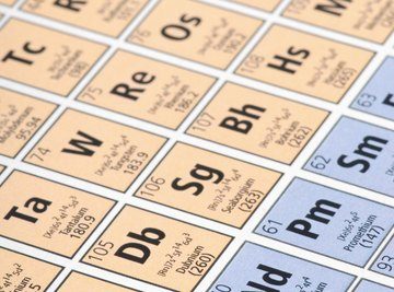 Use the periodic table to calculate an electron configuration.