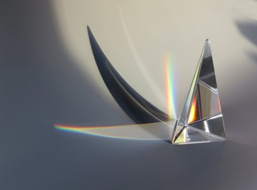 How to Create a Prism