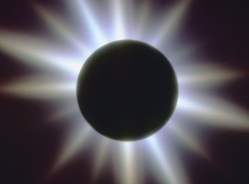 Building a model of the Earth-moon system demonstrates how eclipses occur.