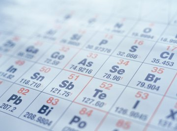 How to Write the Shorthand Electron Configuration for Lead