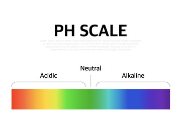 Water with a high pH tends to taste bitter.