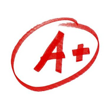 An A+ is usually a 4.0 GPA and a high-90s percentile score.