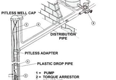 How to Install a Water Well Pump