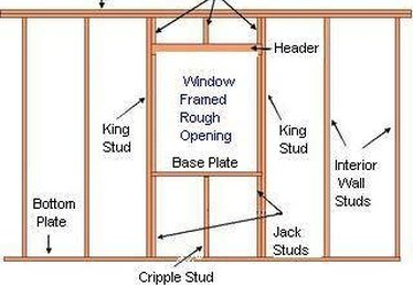 How to Build a Window Frame