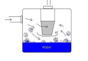 How a Water Filtration Vacuum Works