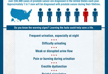 8 Common Symptoms of Prostate Cancer