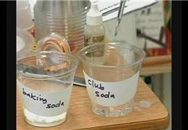 Chemistry Ph Test for Acids & Bases: Adding Solution Drops