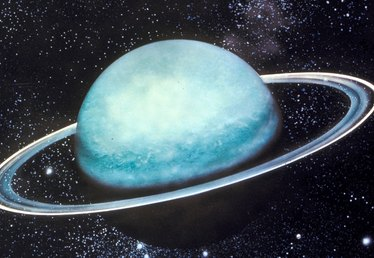 How to Make a Model of Uranus and Its Moons