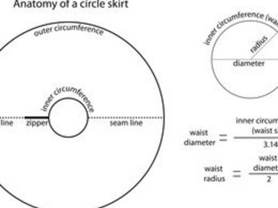 Circle skirt drafting instructions.