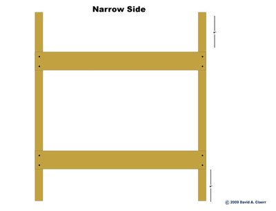 Assembly of narrow side of sawhorse.