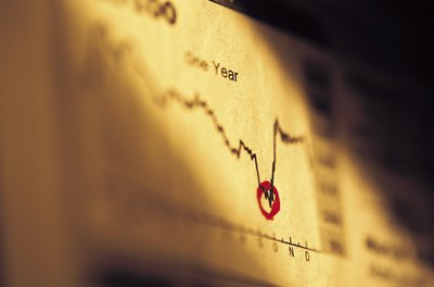 With a short sale, you can make money from declines in stock prices.