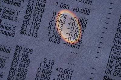 Calculating expected return allows you to set a standard to justify investing in a stock.