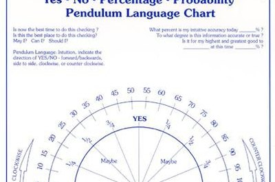 Make a Pendulum Chart