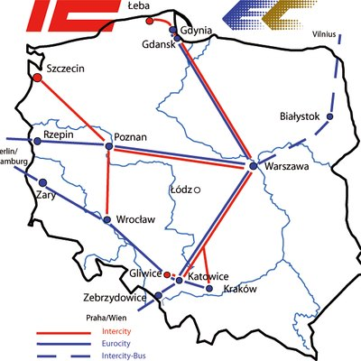 Intercity-, Eurocity- connections in Poland