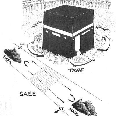 The Kaaba in Mecca, and the directions of the ritual walk during Hajj