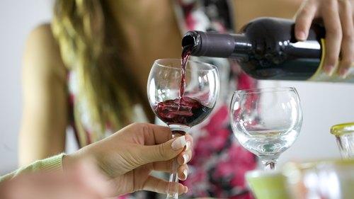 Wine PH Levels